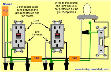 gfci and light switch in the same box two gang outlet wiring diagram get free image about