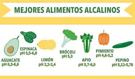 alcalinizar la sangre como por    alimentos alcalinos ayudan