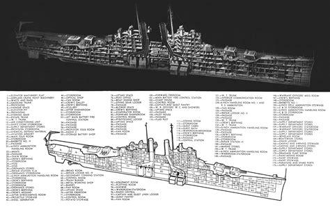 wikipedia us layout datei cleveland class cruiser technical drawing png