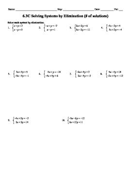 Solving Systems Of Equations By Elimination Worksheet by Elimination Worksheet Worksheets Releaseboard Free