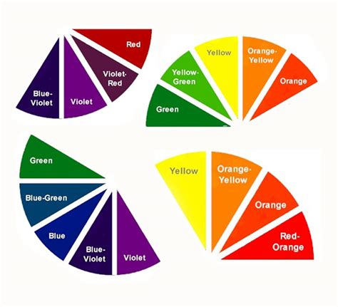 color wheel scheme fashionably logan so many colors so little time