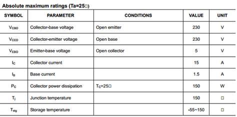 c5200 transistor data 2sc5200 datasheet pdf datasheetbank