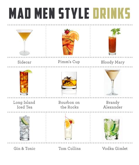 mad drink mad cocktail guide and drink recipes