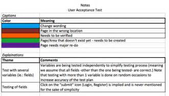 User Acceptance Testing Feedback Report Template Uat Testing Template Submited Images
