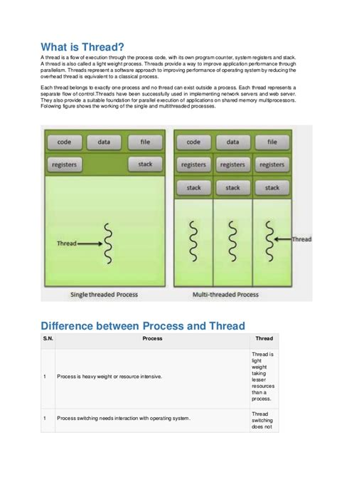 Operating System Concepts operating system concepts