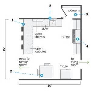 Kitchen Floor Plans Designs Kitchen Design For Open Floor Plans Qh
