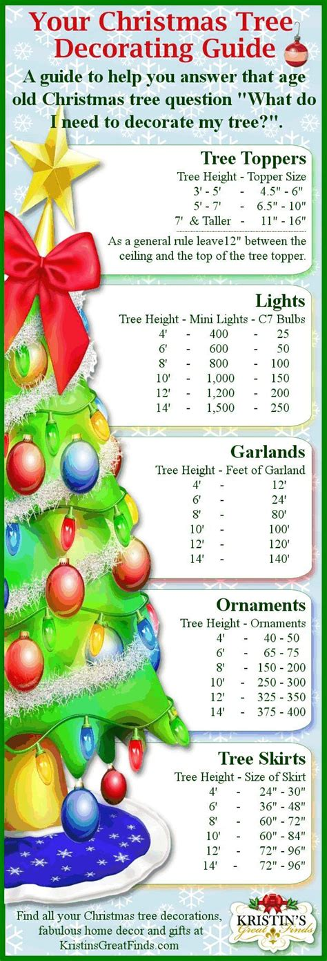 28 best how many lights for a 7 foot tree decoration