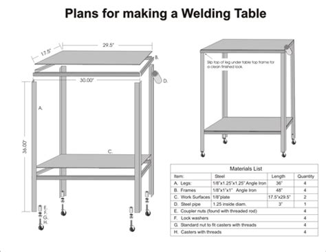 plan fabrication table welding projects 101 welding table project