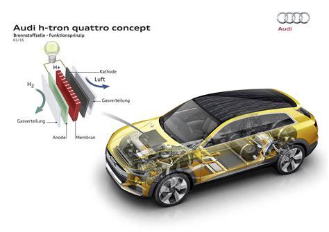 Audi Brennstoffzelle 2020 by Audi H Quattro 600km Reichweite Durch Brennstoffzelle