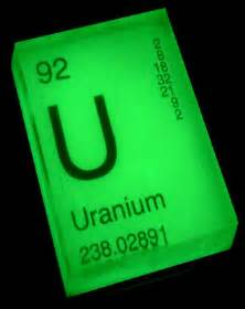 How Many Protons Are In Plutonium Nigeria S Proposed Uranium Power Generation The The