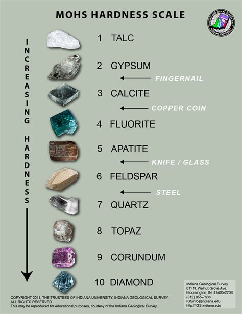 rockwell hardness explained mohs hardness scale metals