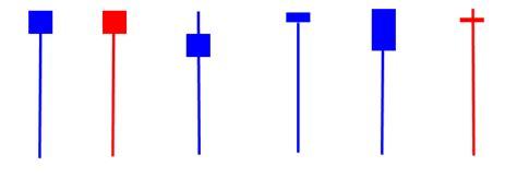sosiologi patterns of action adalah forex kota raja pin bar candlestick dan pola pembalikan pasar