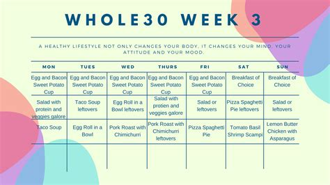 whole30 meal template january whole30 week 3 meal plan and shopping list the