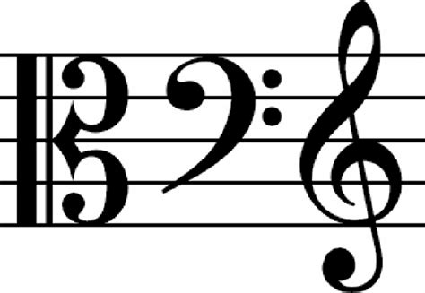 the origin of musical clefs