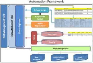 visio database model template visio database model template sdlc design phase sles
