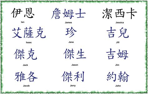 tattoo designs for writing names 5 tatoos learn kanji design