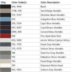 Mercedes Color Code For Painted Mercedes W212 Amg Rear Trunk Spoiler Lip