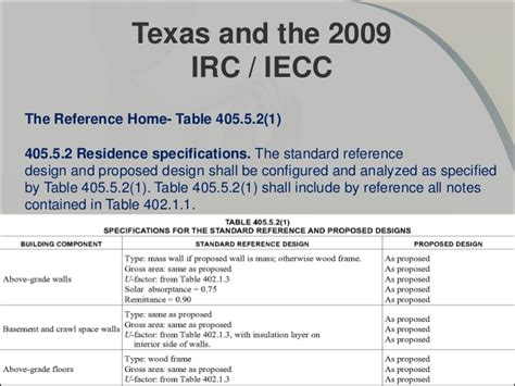 irc section 457 irc section public pensions section 457 plans pose