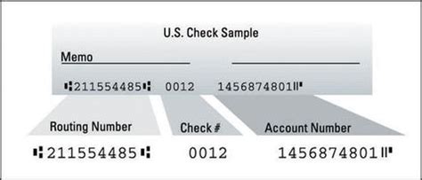Fdic Background Check Requirements Deposit Checks Into Paypal All Key For You