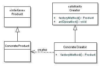 js design pattern factory php design pattern factory method simogrima