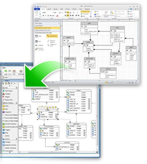 visio for data modelling output uml diagrams as png jpg svg and more