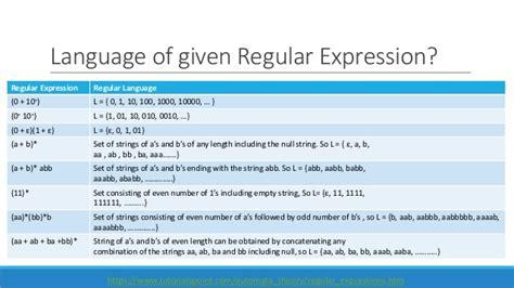 Tutorialspoint Regular Expression | regular language and regular expression