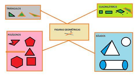 figuras geometricas tridimensionales figuras geomtricas tridimensionales car interior design