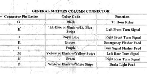 gm steering column wiring diagram 1985 chevy monte carlo