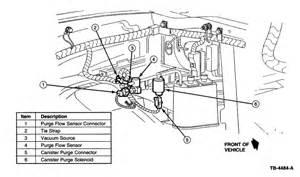 1996 ford ranger evaporative emission system