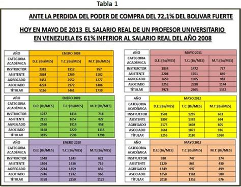 tabla de valores de salario familiar por discapacidad 2016 tabla salario familiar newhairstylesformen2014 com