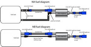 Fuel System Setup School Me On Fuel Nissan Road Racing Forums