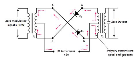 diode ring modulator definition ring modulator for the sideband suppressed carrier generation electronics post