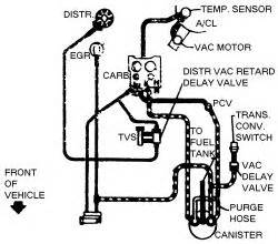 wiring diagram for chevy small block 327 57 chevy wiring diagram small block chevy starter schematic