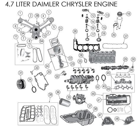 dodge 4 7 engine diagram dodge 2 7 liter engine exploded view diagram dodge free