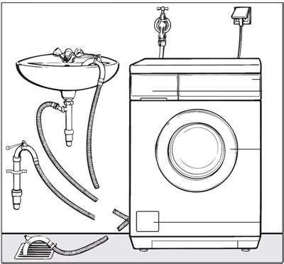 Evier Bouché Meme Avec Destop by D 233 Licieux Comment Raccorder Un Lave Vaisselle 6 Le Lave