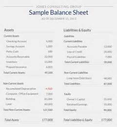 Business Balance Sheet Exle by 25 Best Ideas About Balance Sheet On