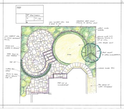 design a garden layout square garden design