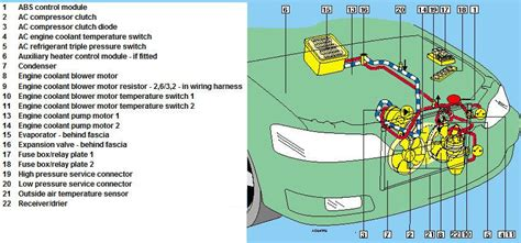 car aircon electrical diagram air conditioners