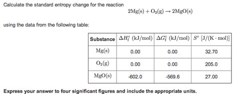 Standard Entropy Change Table Calculate The Standard Entropy Change For The Reaction Chegg