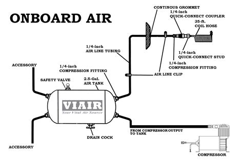 air horn wiring schematic air free engine image for user