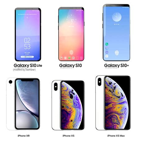 galaxy   models  price points aim  iphone xr