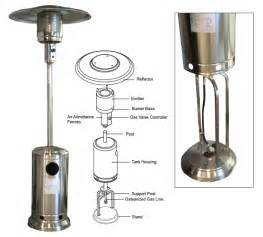 Propane Patio Heater Parts Omcan Patio Heater