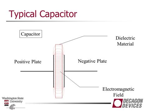 capacitor with dielectric material dielectric material in capacitor 28 images capacitors and dielectrics 183 physics