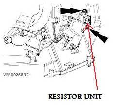 where is the heater resistor pack fitted