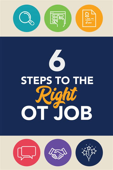 7 Steps To Finding The by 6 Steps To The Right Ot Ot Potential Occupational