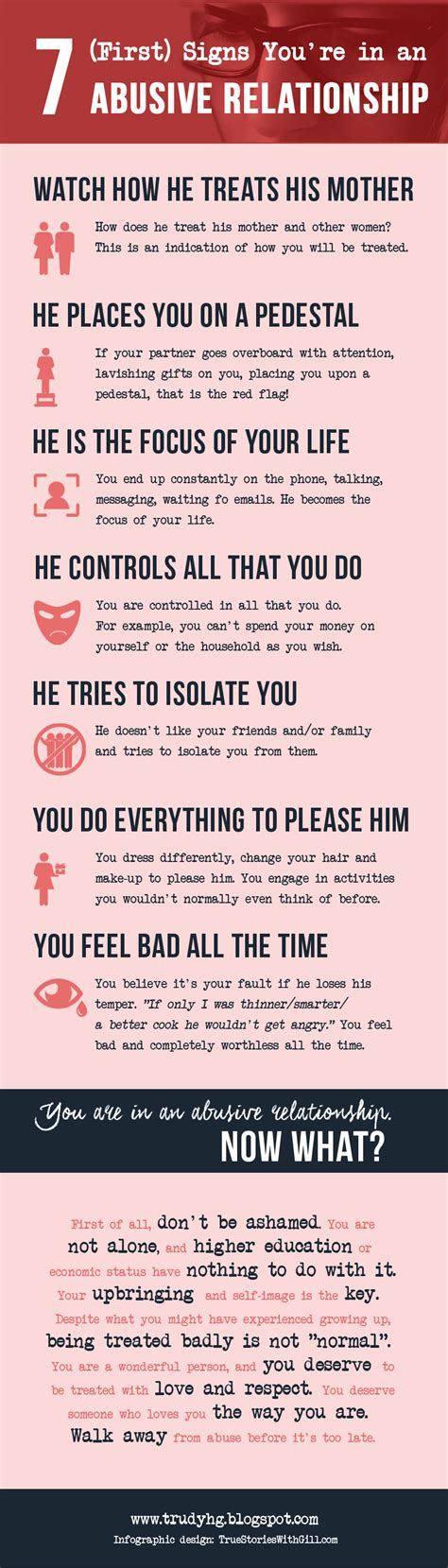 7 Signs Of Abuse by Trapped In An Abusive Relationship A Story Of One