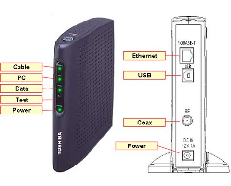 cable modem troubleshooting toshiba pcx2500