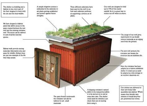 Adding Shipping Container To House - roof garden on shipping container detail search