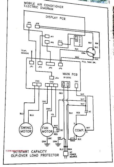 split unit wiring diagram trailer wiring diagram mifinder co