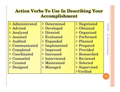 fresh essays verbs used in resume writing
